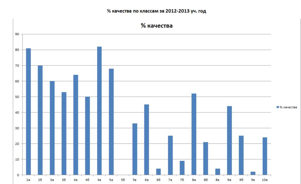 Снимок экрана от 2013-12-31 20:00:13