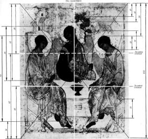 Исследование пропорций иконы Троица Андрея Рублева